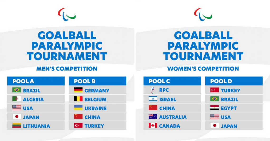 The graphic on the left shows the men\'s goalball group draw. Header: Goalball Paralympic Tournament. Men\'s Competition. Two tables with Pool A: Brazil, Algeria, USA, Japan Lithuania, and Pool B: Germany, Belgium, Ukraine, China, and Turkey. The graphic on the right shows the women\'s goalball group draw. Header: Goalball Paralympic Tournament. Women\'s Competition. Two tables with Pool A: RPC, Israel, China, Australia, Canada, and Pool B: Turkey, Brazil, Egypt, USA, Japan.