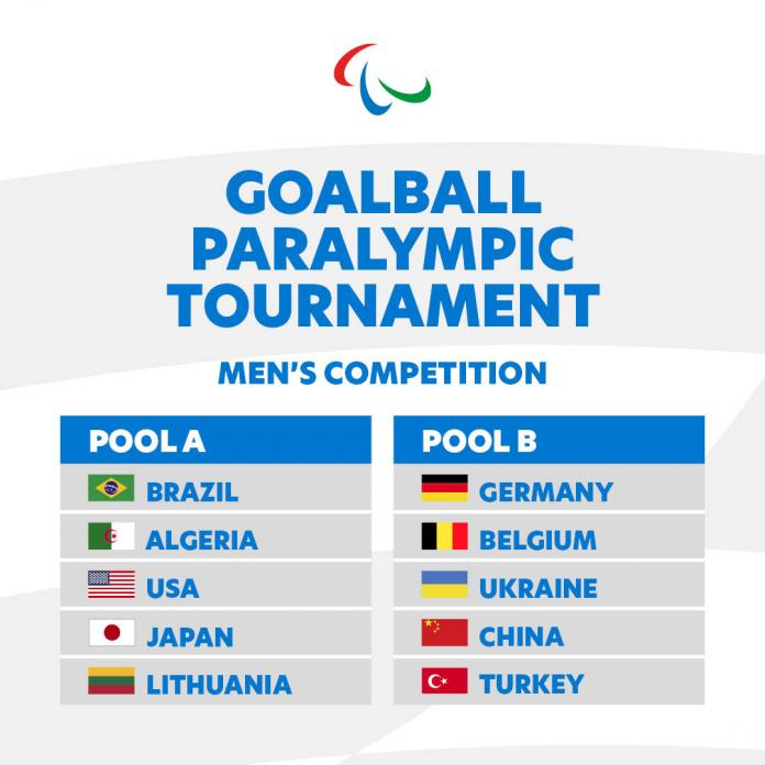 Header: Goalball Paralympic Tournament. Men's Competition. Two tables with Pool A: Brazil, Algeria, USA, Japan Lithuania, and Pool B: Germany, Belgium, Ukraine, China, and Turkey.